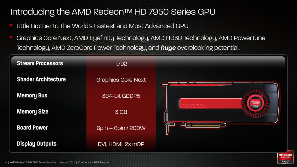 AMD Radeon HD 7950 Best Gaming Graphics Card