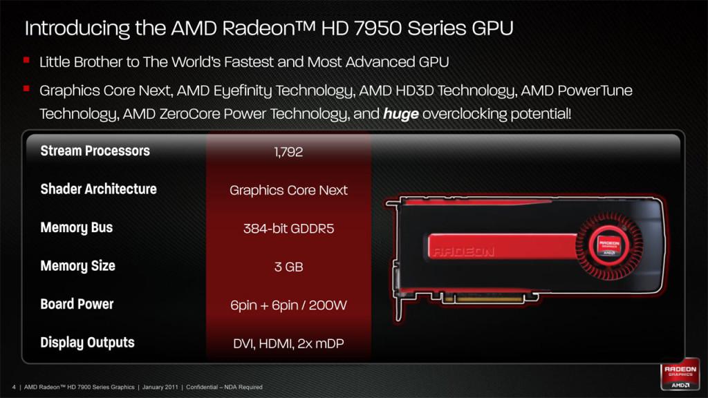 AMD Radeon HD 7950 Best Gaming Graphics Card