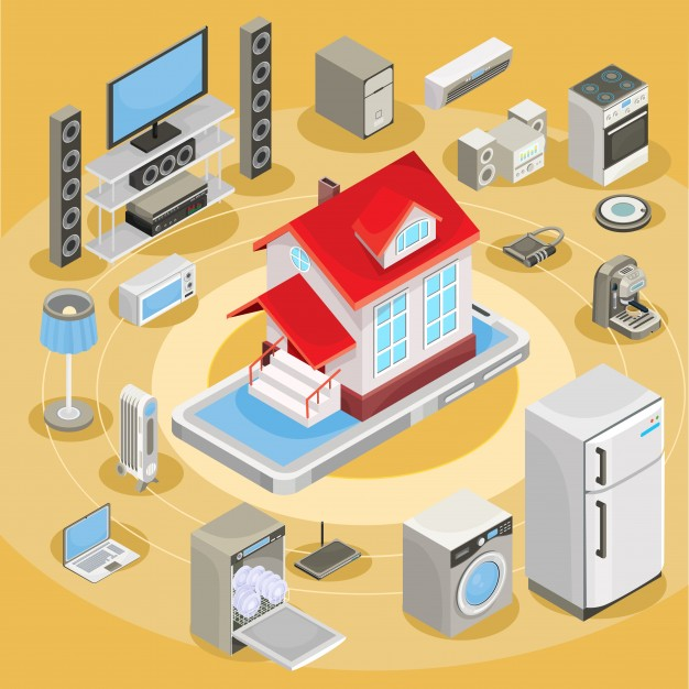 Appliance protection plans