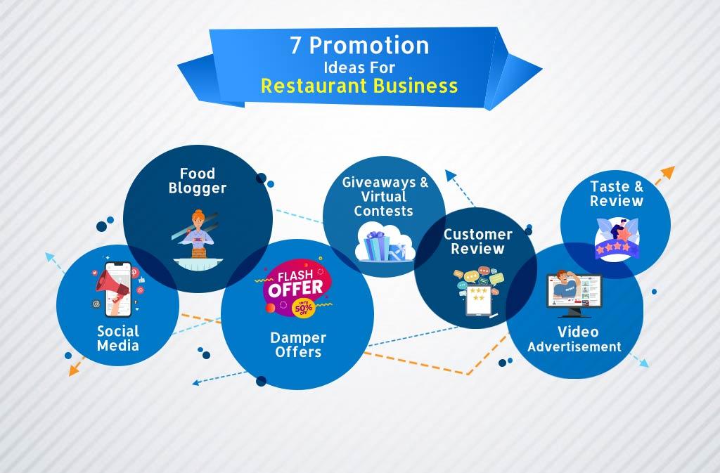 7 Promotion