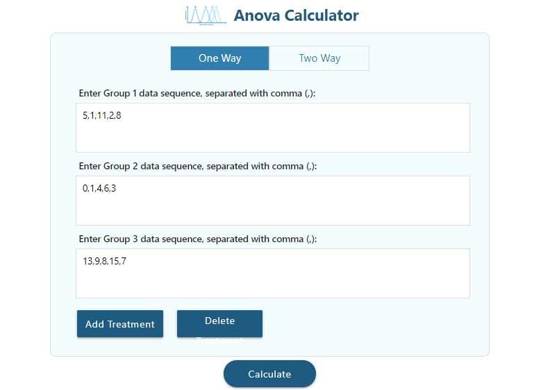 one way Annova Calculator